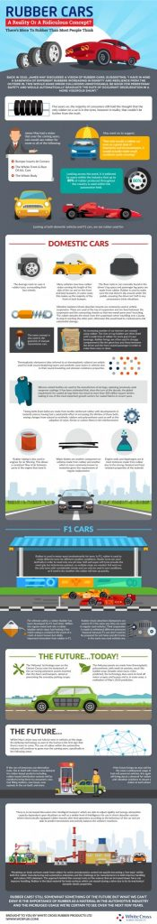 Rubber Cars - An Infographic
